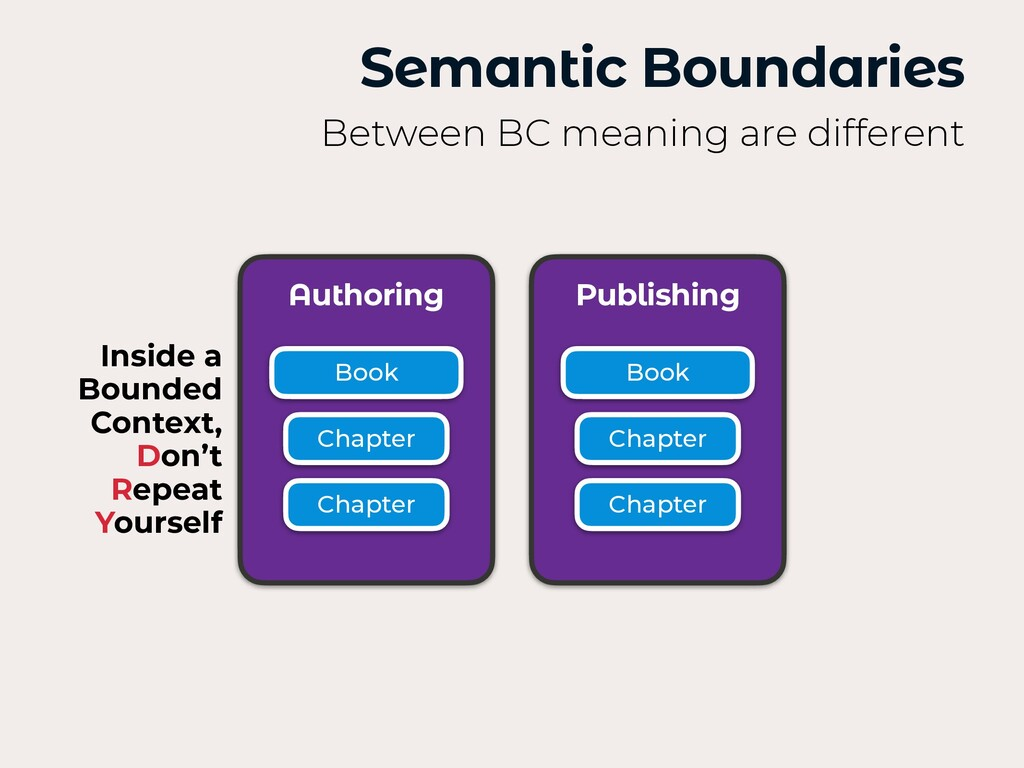 Semantic Boundaries Between BC meaning are diff...