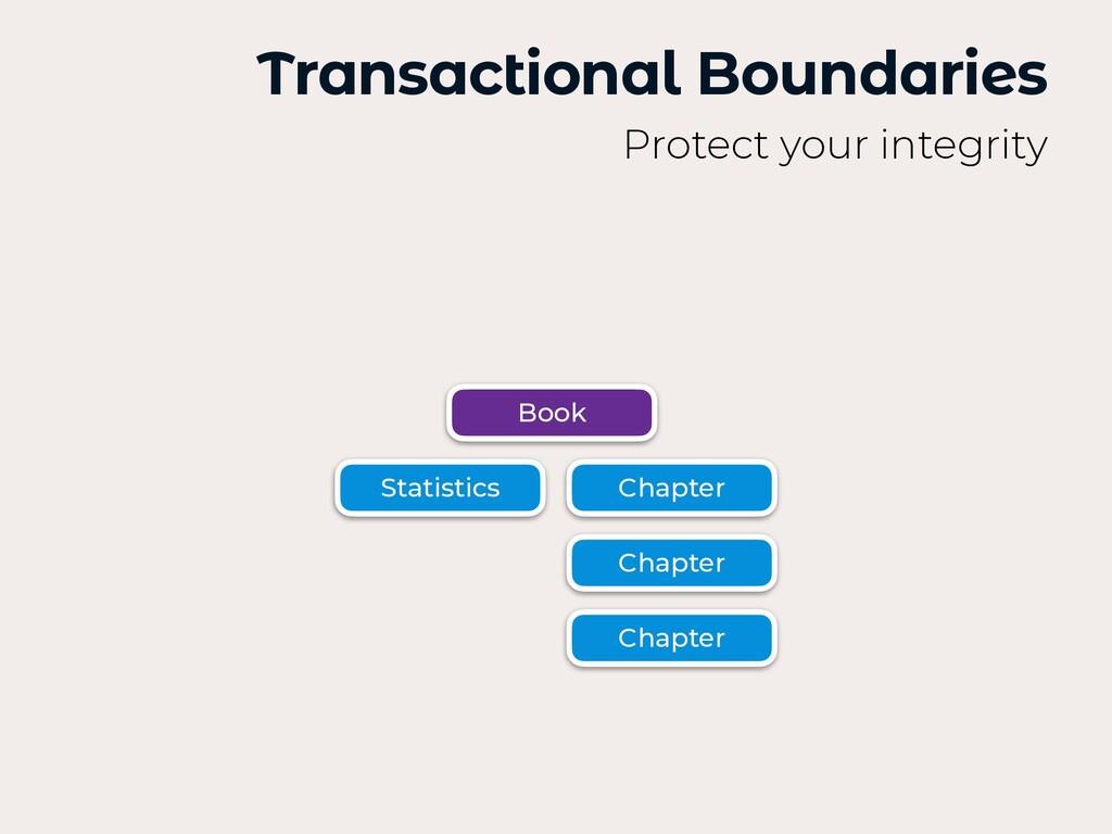 Transactional Boundaries Protect your integrity...