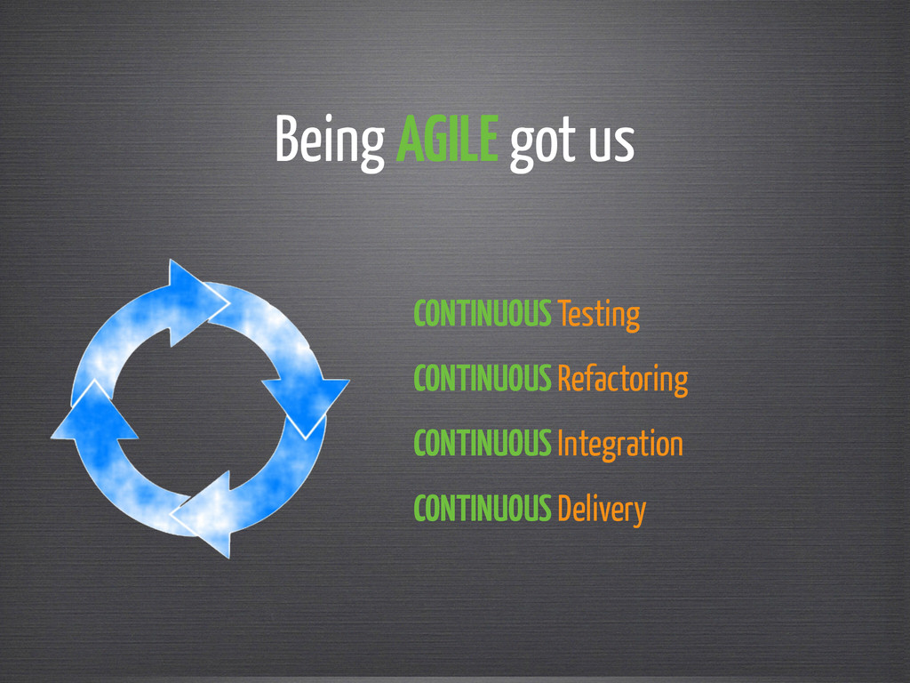 Being AGILE got us CONTINUOUS Testing CONTINUOU...