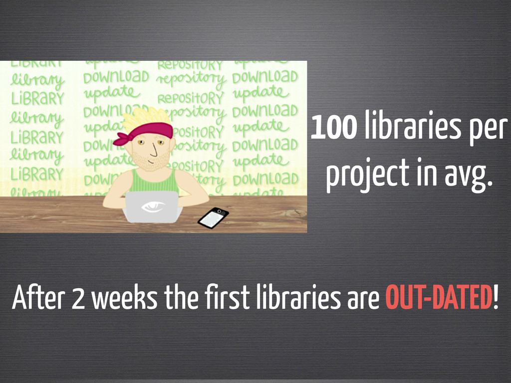 100 libraries per project in avg. After 2 weeks...