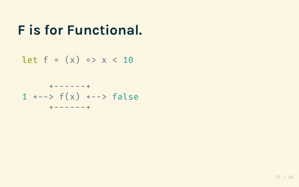 F is for Functional. let f = (x) => x + 4 +----...