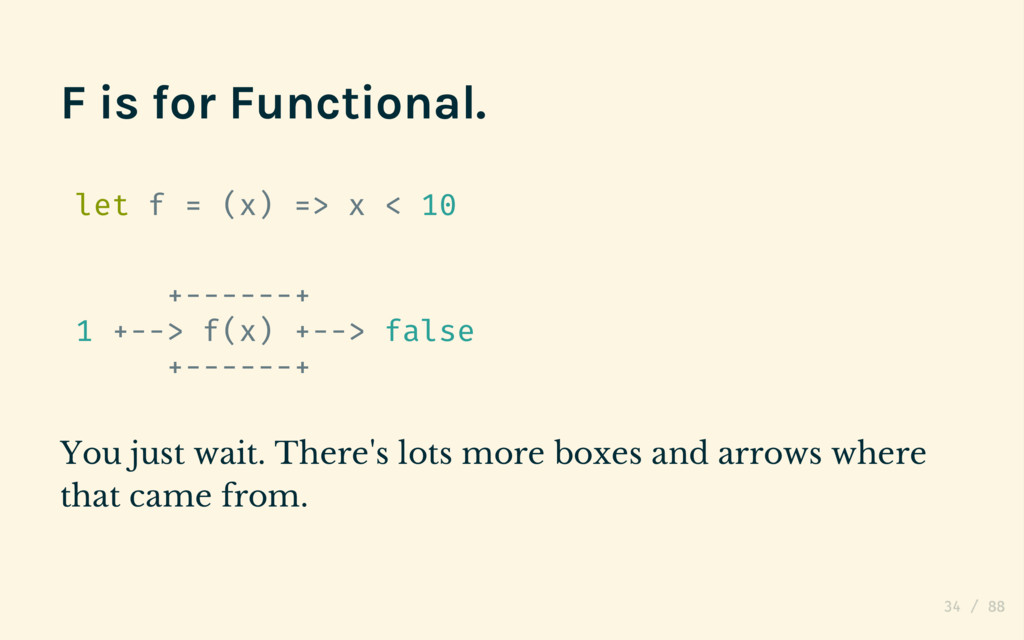 F is for Functional. let f = (x) => x < 10 +---...