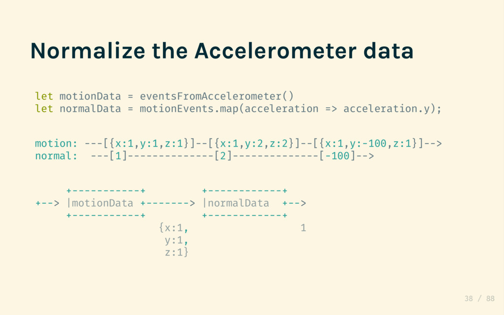 Normalize the Accelerometer data Normalize the ...