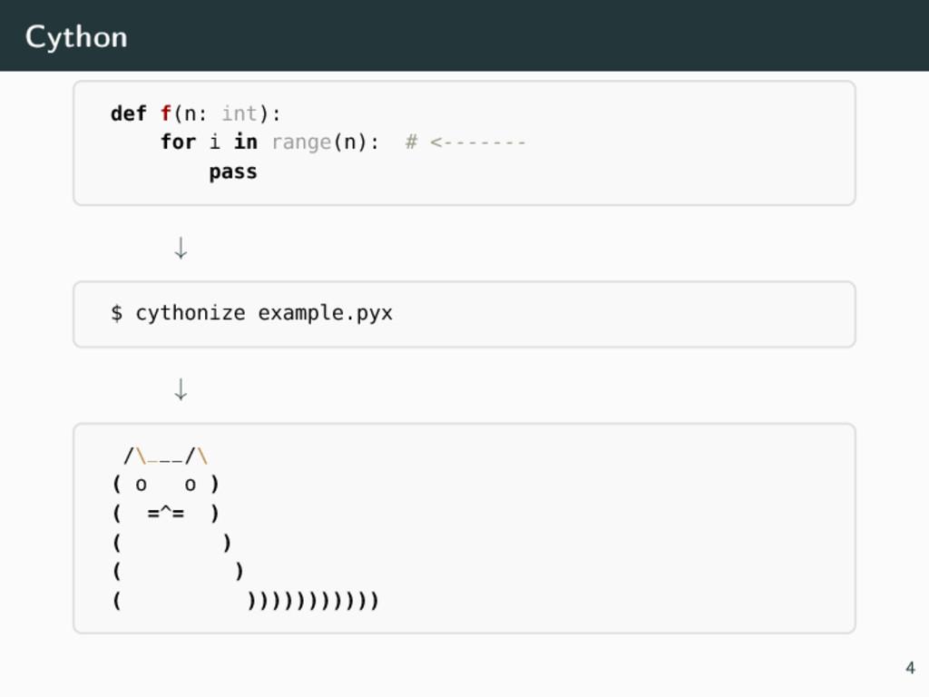 Cython def f(n: int): for i in range(n): # <---...