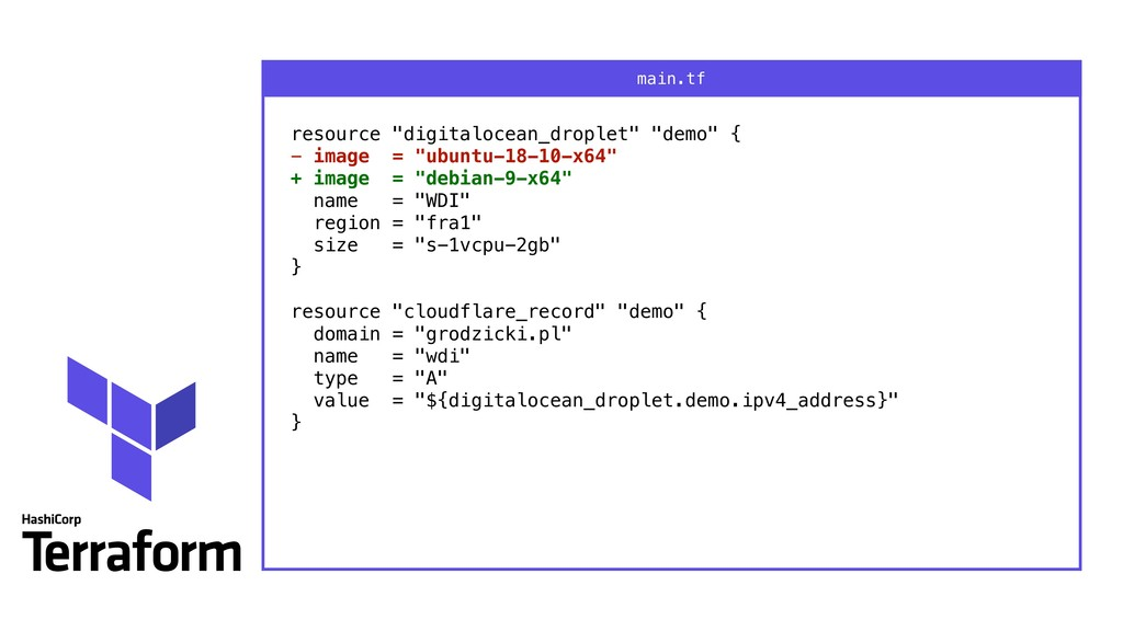 "resource ""digitalocean_droplet"" ""demo"" { - ima..."