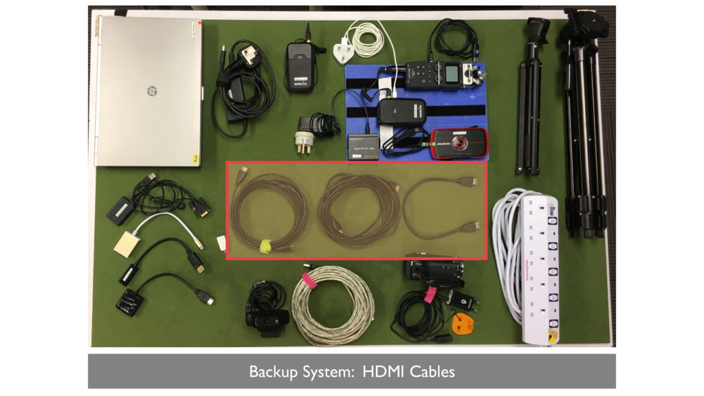 Backup System: HDMI Cables