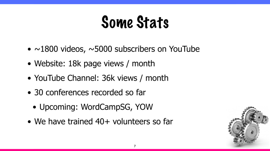 Some Stats • ~1800 videos, ~5000 subscribers on...
