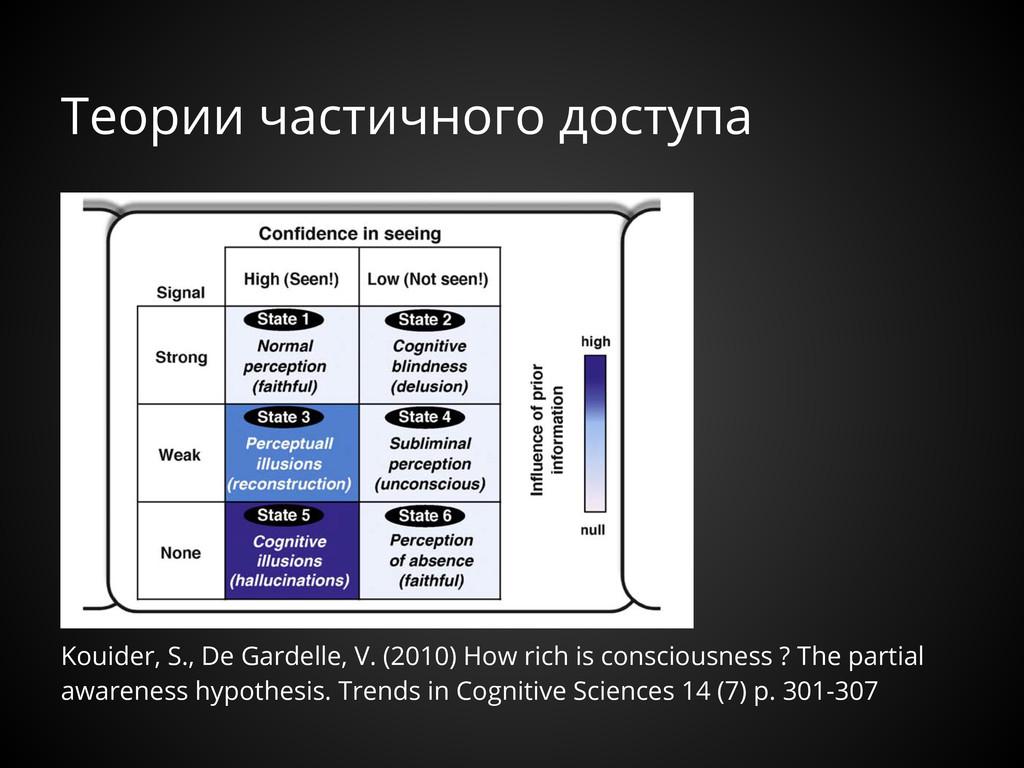 Теории частичного доступа Kouider, S., De Garde...