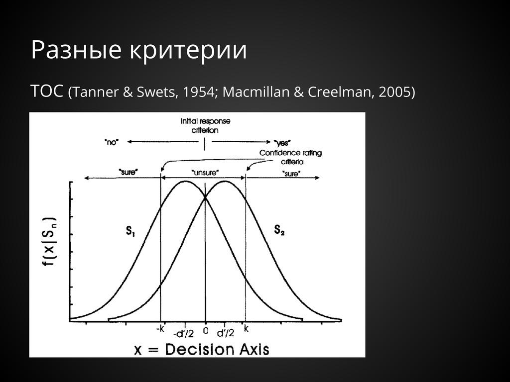 Разные критерии ТОС (Tanner & Swets, 1954; Macm...