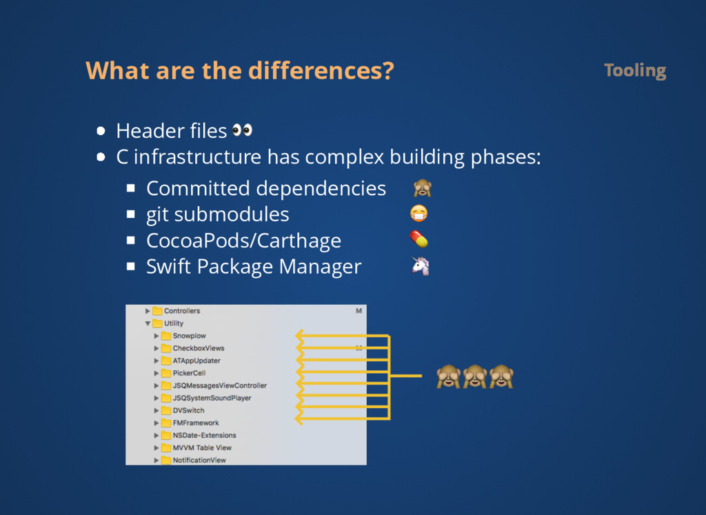 What are the differences? Tooling Header files  C...