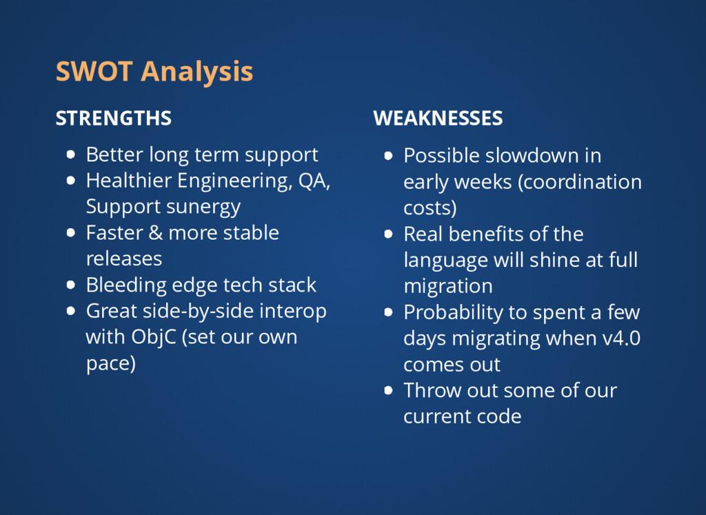 SWOT Analysis STRENGTHS Better long term suppor...