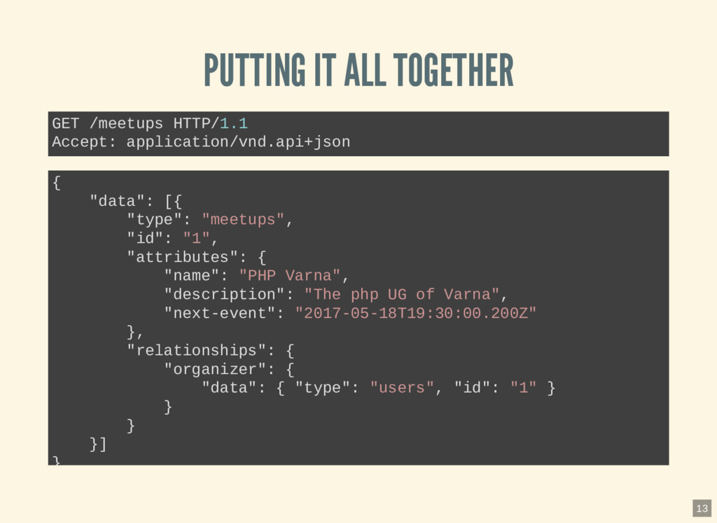 PUTTING IT ALL TOGETHER GET /meetups HTTP/1.1 A...