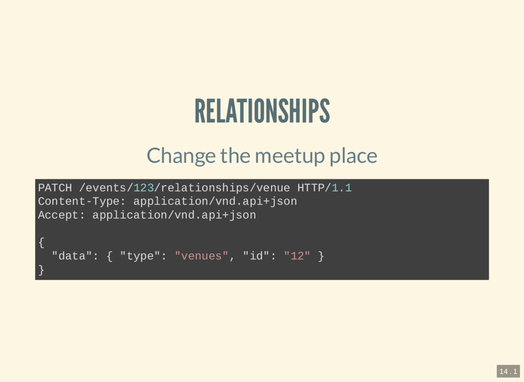 RELATIONSHIPS Change the meetup place PATCH /ev...