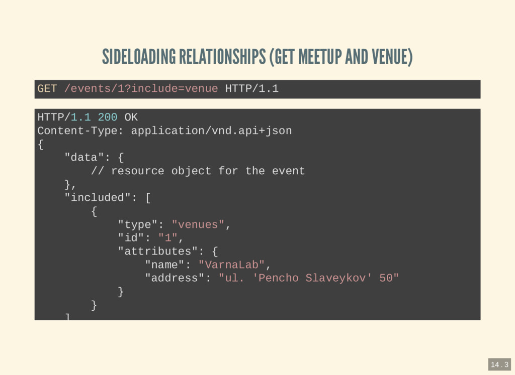 SIDELOADING RELATIONSHIPS (GET MEETUP AND VENUE...