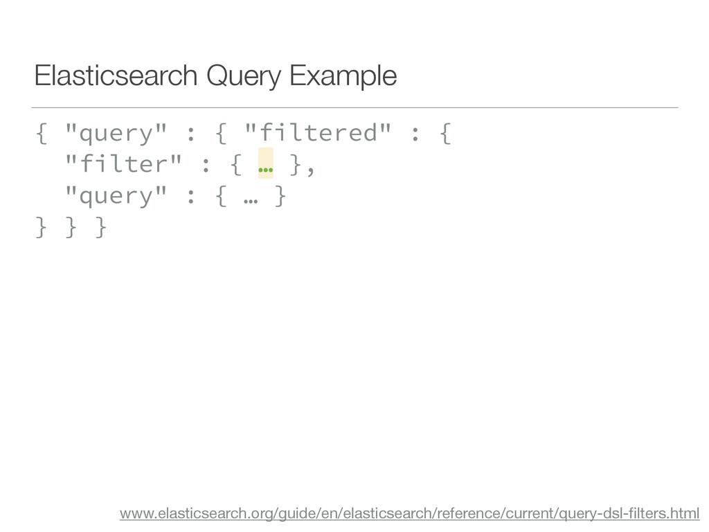 Elasticsearch Query Example www.elasticsearch.o...
