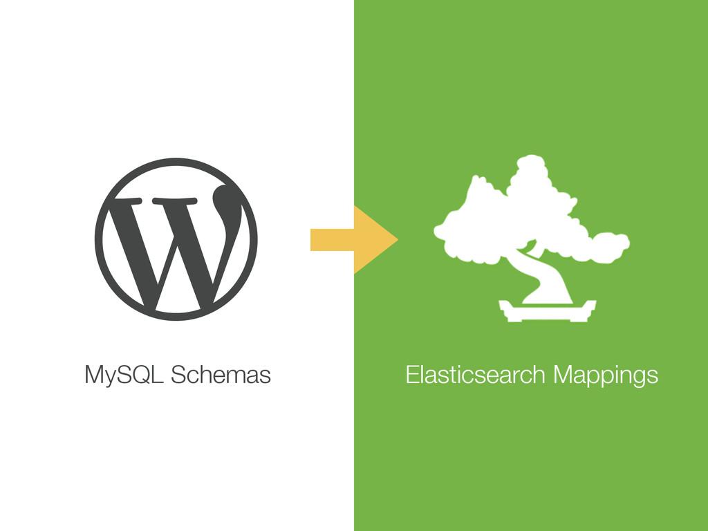  MySQL Schemas Elasticsearch Mappings