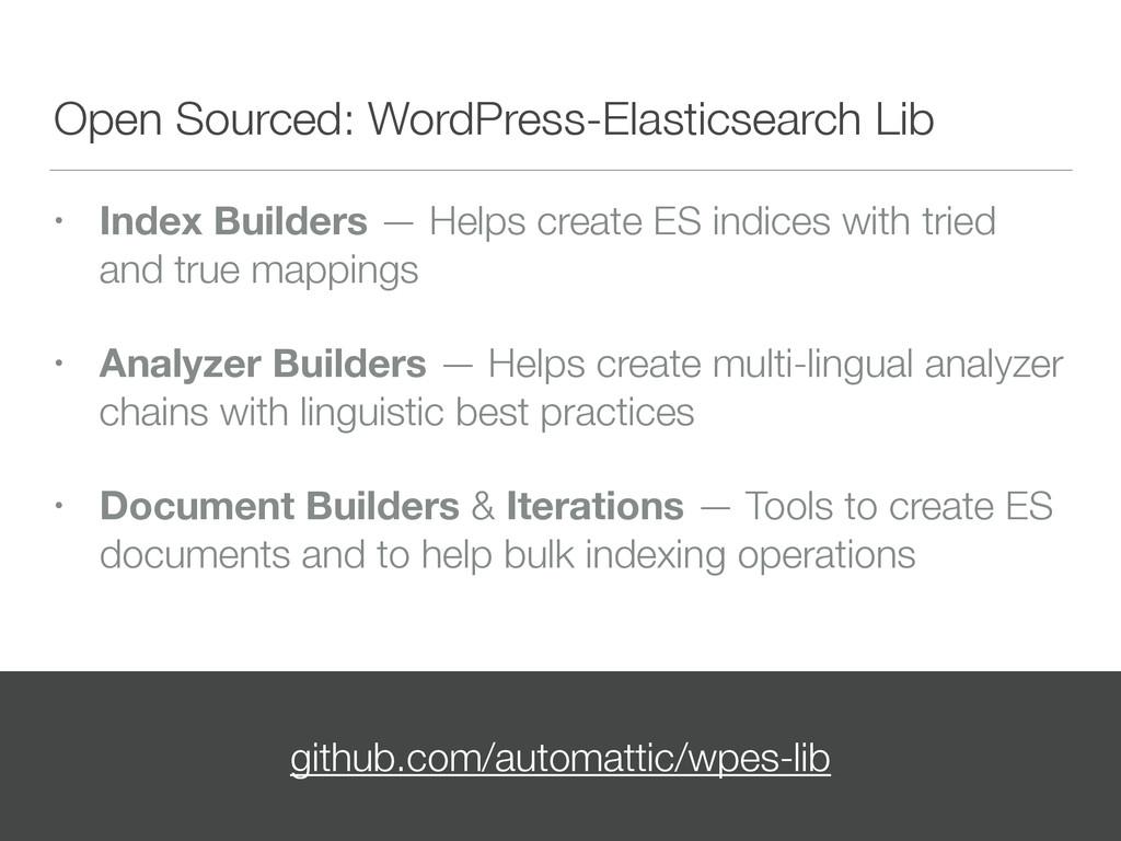 Open Sourced: WordPress-Elasticsearch Lib • Ind...