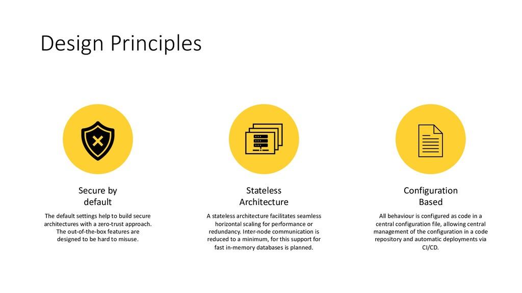 Design Principles Secure by default The default...