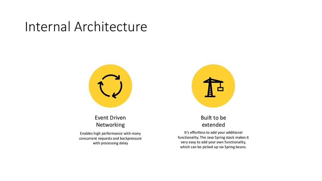 Internal Architecture Event Driven Networking E...