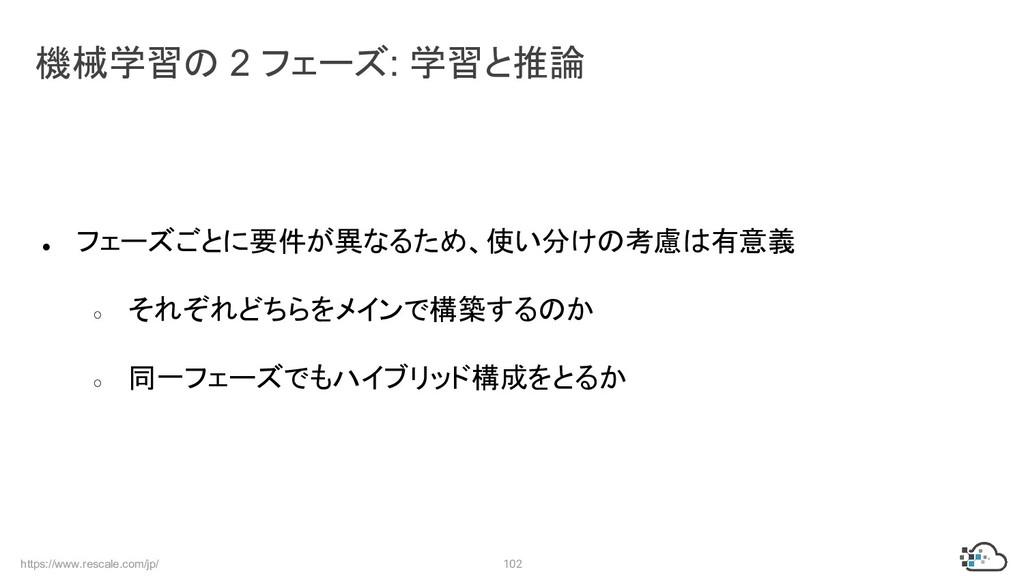 https://www.rescale.com/jp/ 102 機械学習の 2 フェーズ: 学...