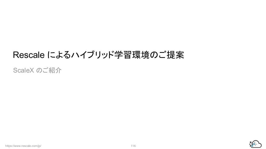 https://www.rescale.com/jp/ 116  Rescale によるハイブ...