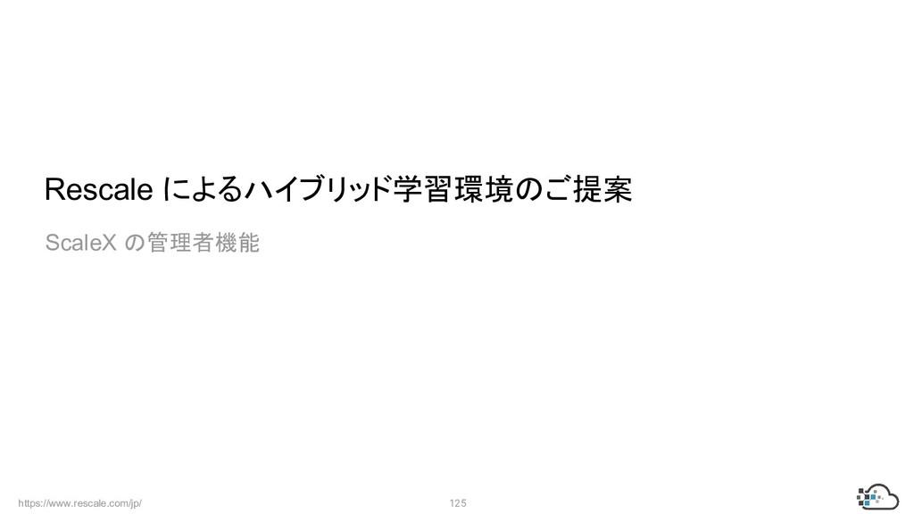 https://www.rescale.com/jp/ 125  Rescale によるハイブ...