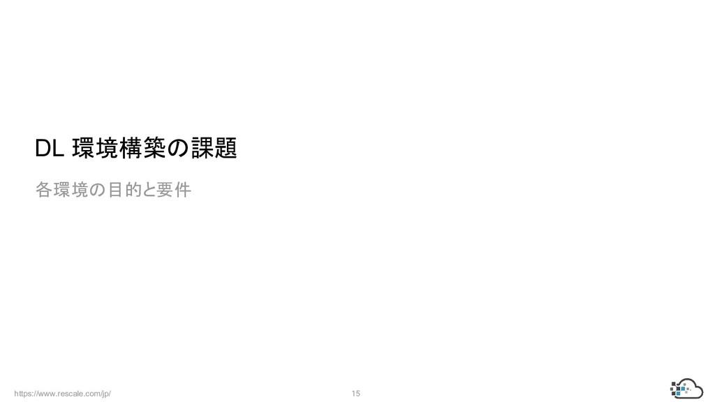 https://www.rescale.com/jp/ 15  DL 環境構築の課題  各環境...