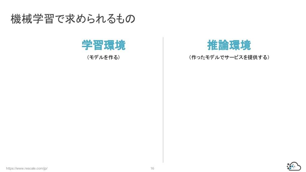 https://www.rescale.com/jp/ 16 機械学習で求められるもの 学習環...