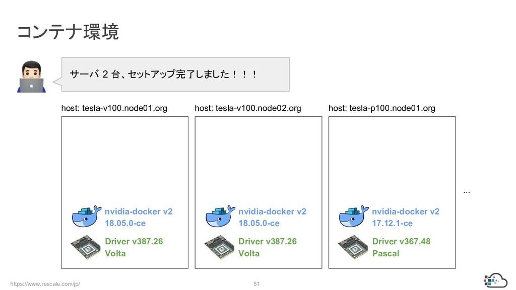 https://www.rescale.com/jp/ 51 コンテナ環境 Volta hos...