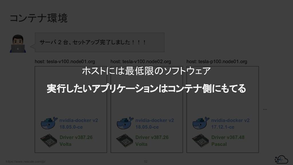 https://www.rescale.com/jp/ 52 コンテナ環境 Volta hos...