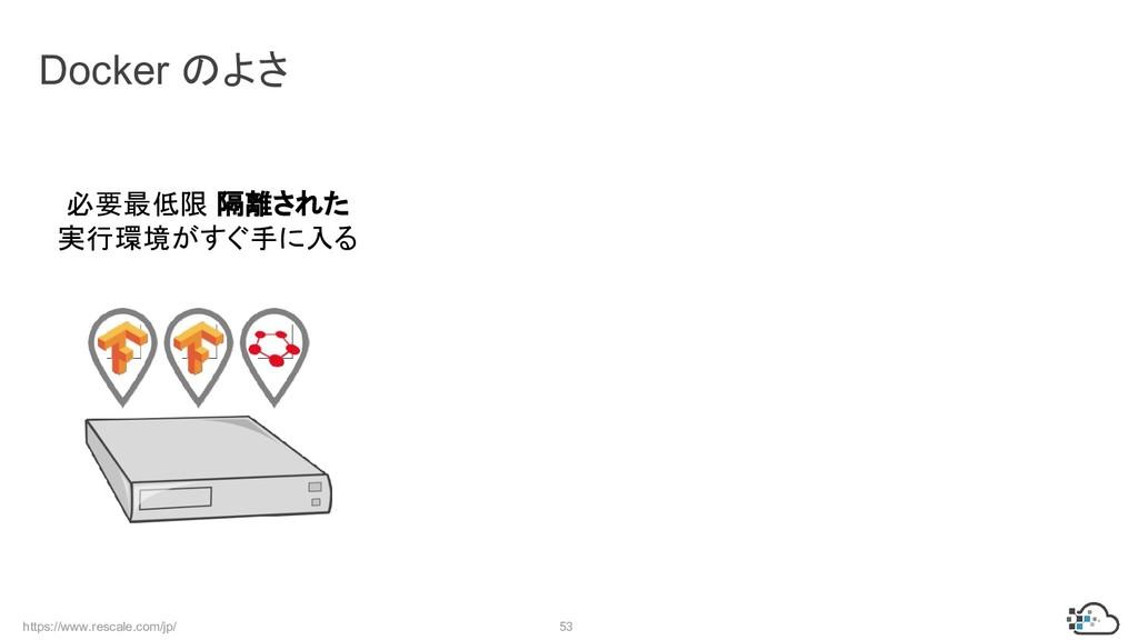 https://www.rescale.com/jp/ 53 Docker のよさ 必要最低限...