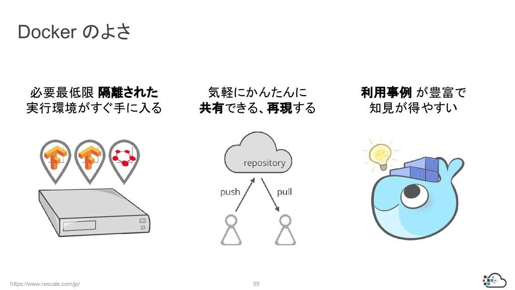 https://www.rescale.com/jp/ 55 Docker のよさ 必要最低限...