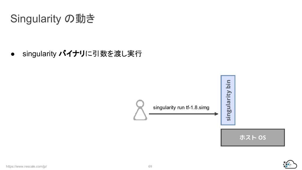 https://www.rescale.com/jp/ 69 ● singularity バイ...