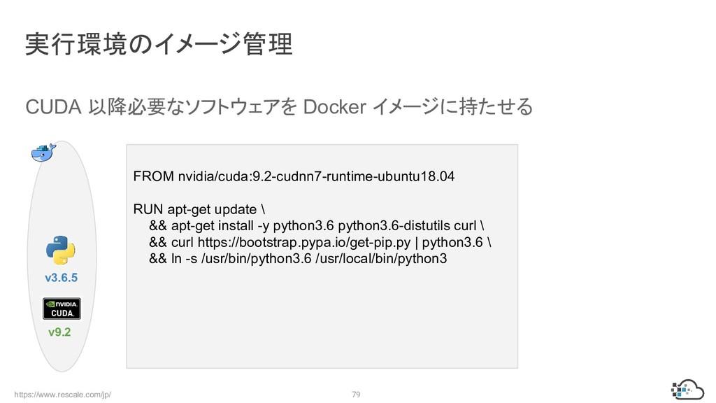 https://www.rescale.com/jp/ 79 CUDA 以降必要なソフトウェア...