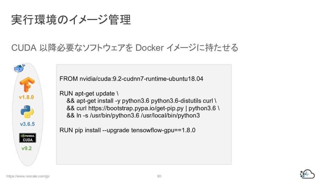 https://www.rescale.com/jp/ 80 CUDA 以降必要なソフトウェア...