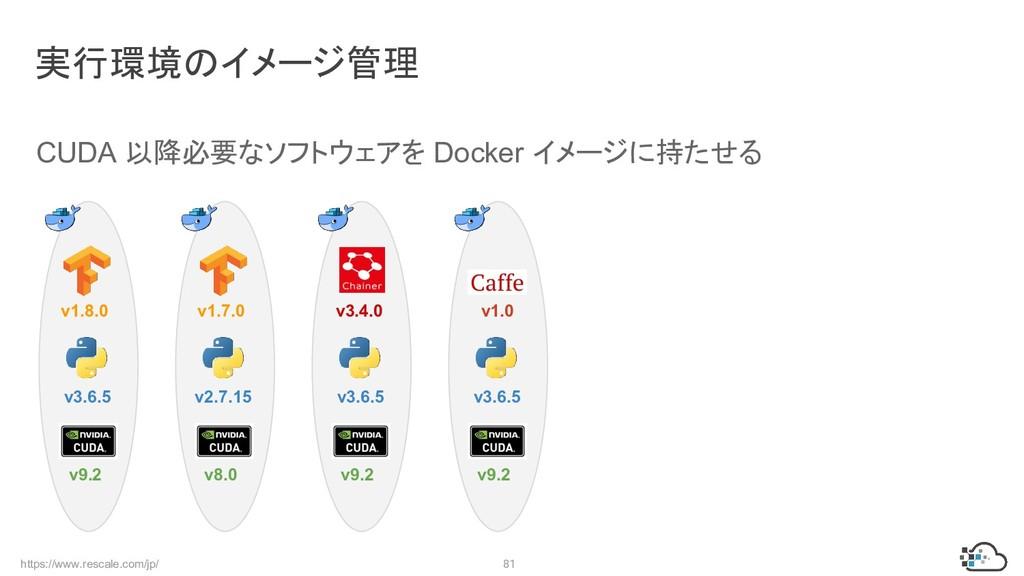 https://www.rescale.com/jp/ 81 CUDA 以降必要なソフトウェア...