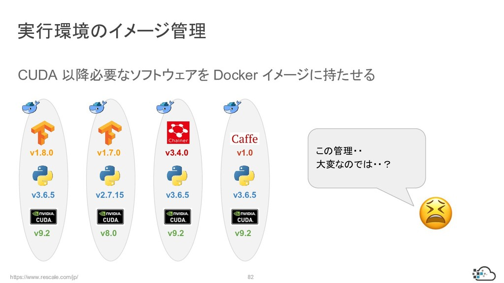 https://www.rescale.com/jp/ 82 CUDA 以降必要なソフトウェア...
