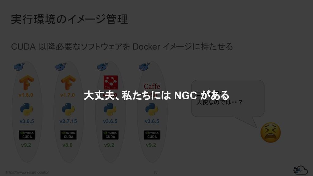 https://www.rescale.com/jp/ 83 CUDA 以降必要なソフトウェア...
