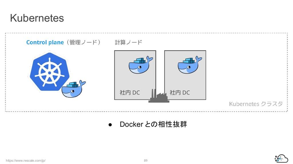 https://www.rescale.com/jp/ 89 Kubernetes ● Doc...