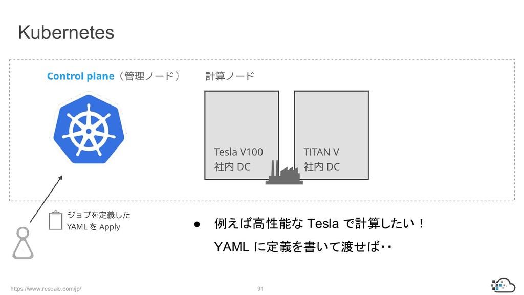 https://www.rescale.com/jp/ 91 Kubernetes ● 例えば...