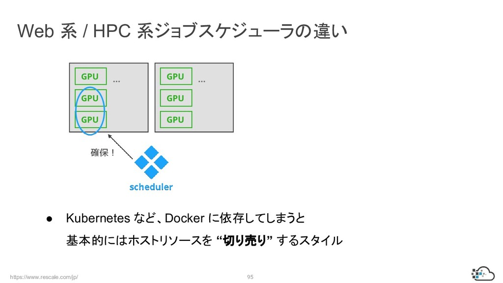 https://www.rescale.com/jp/ 95 Web 系 / HPC 系ジョブ...