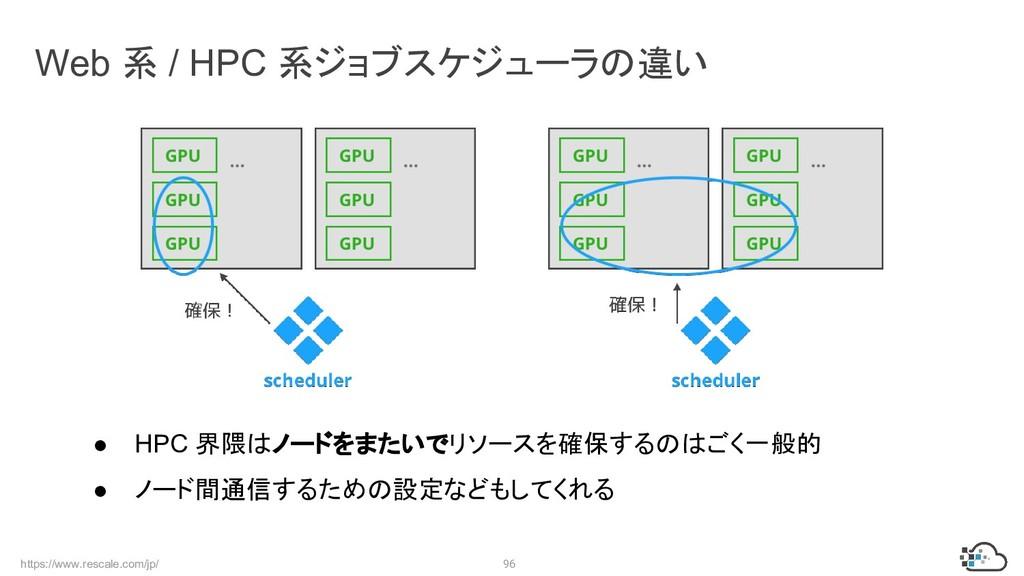 https://www.rescale.com/jp/ 96 Web 系 / HPC 系ジョブ...