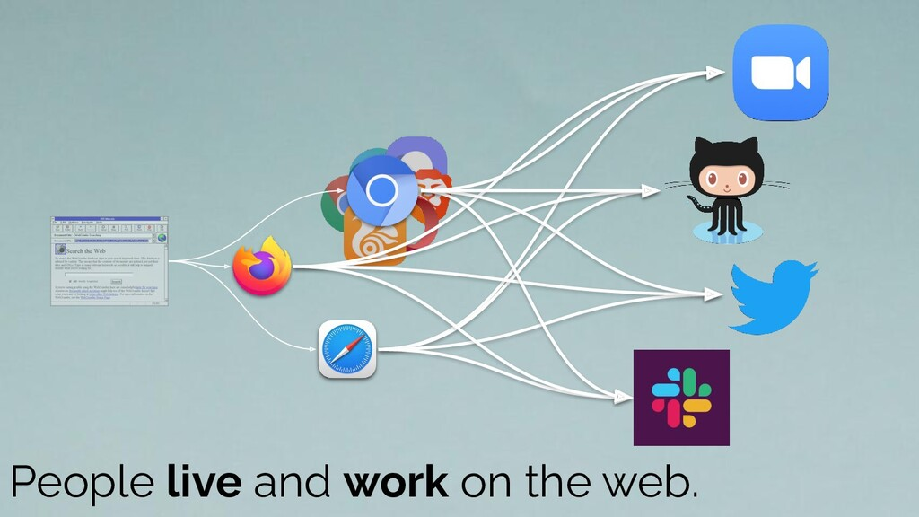 People live and work on the web.