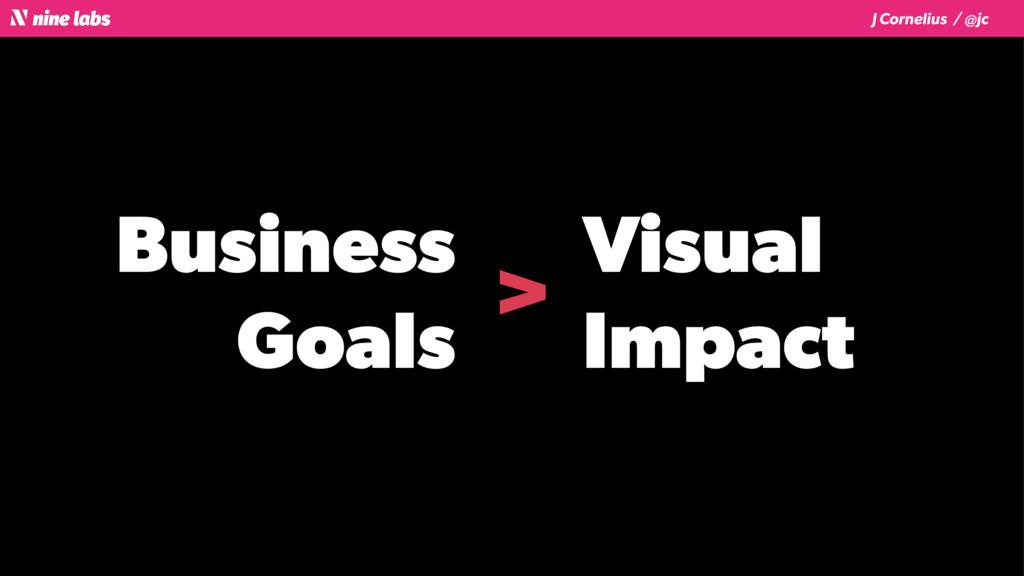 J Cornelius / @jc Business Goals Visual Impact >