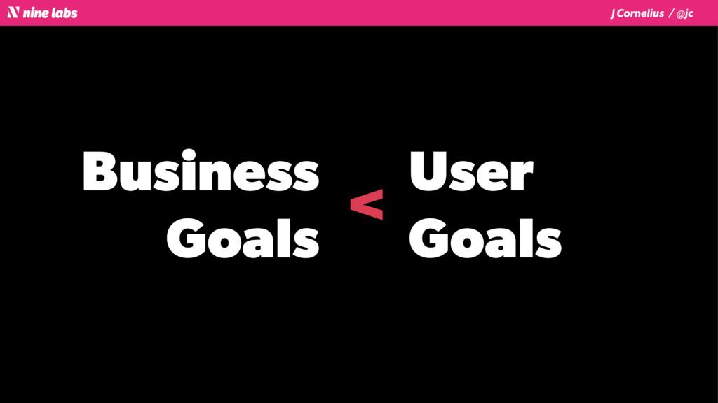 J Cornelius / @jc Business Goals User Goals <