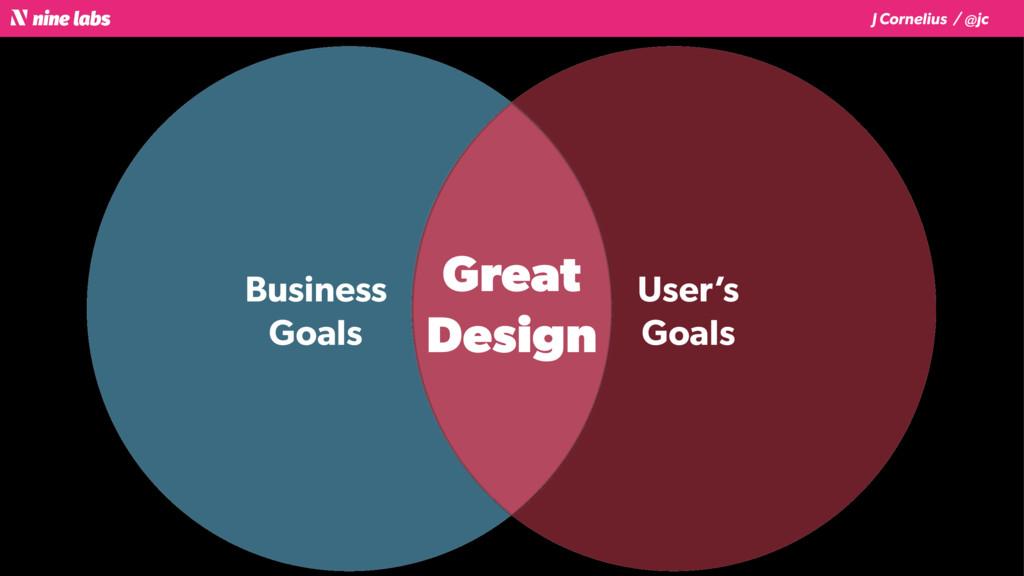 J Cornelius / @jc Great Design Business Goals U...