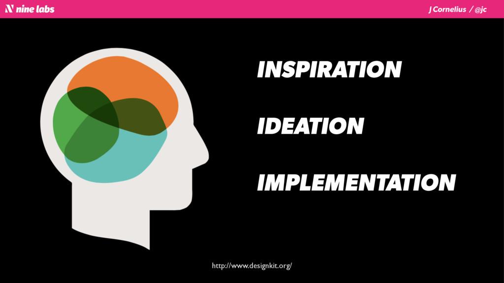 J Cornelius / @jc INSPIRATION IDEATION IMPLEMEN...