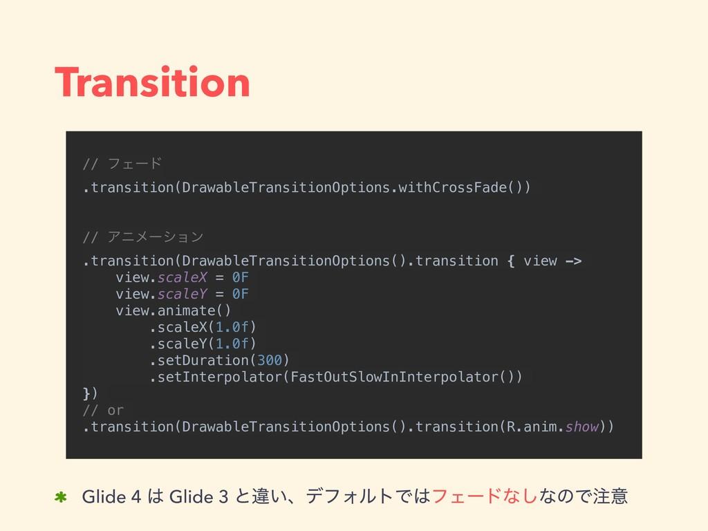 Transition // ϑΣʔυ .transition(DrawableTransiti...