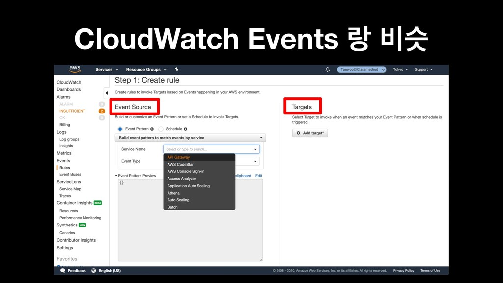 CloudWatch Events ی ࠺त