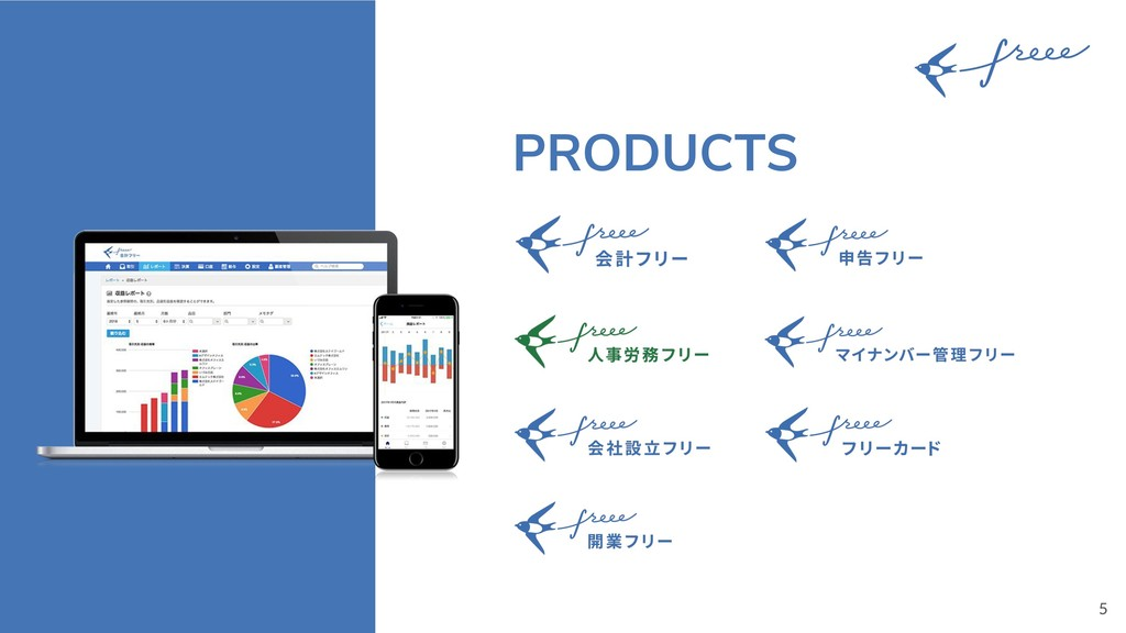 5 5 PRODUCTS